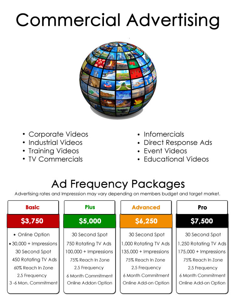 Video & Commercial Ads